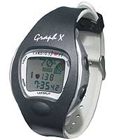 cardiosport Graphx heart rate monitor